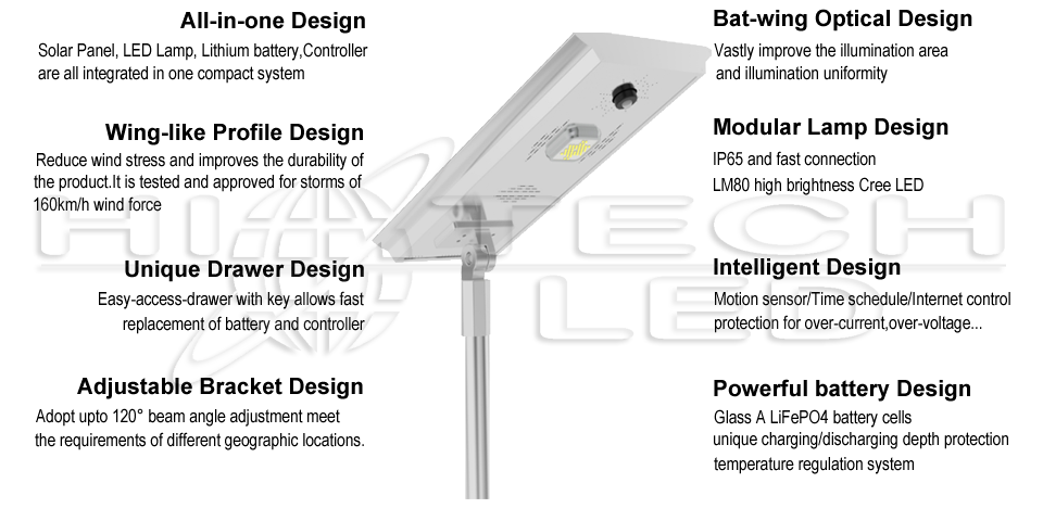 Hitechled all in one solar street light with drawer